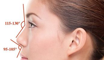 Compare Prices, Costs & Reviews for Nasal Tip Plasty in Thailand